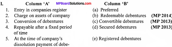 MP Board Class 12th Accountancy Important Questions Chapter 7 Issue and Redemption of Debentures - 1