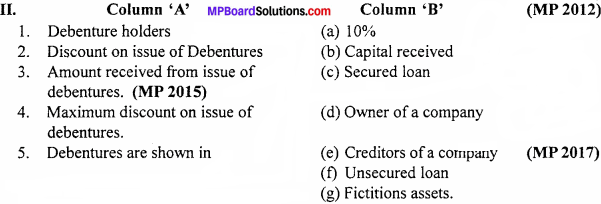 MP Board Class 12th Accountancy Important Questions Chapter 7 Issue and Redemption of Debentures - 2