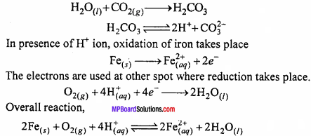 MP Board Class 12th Chemistry Important Questions Chapter 3 Electrochemistry 1