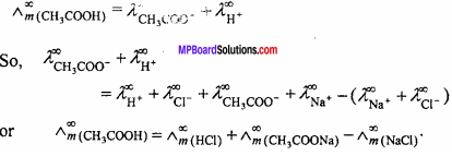 MP Board Class 12th Chemistry Important Questions Chapter 3 Electrochemistry 11