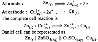 MP Board Class 12th Chemistry Important Questions Chapter 3 Electrochemistry 14
