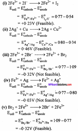 MP Board Class 12th Chemistry Important Questions Chapter 3 Electrochemistry 15