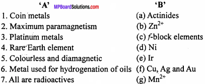 MP Board Class 12th Chemistry Important Questions Chapter 8 The d-and f-Block Elements 1
