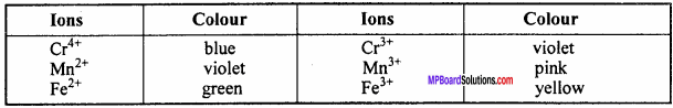 MP Board Class 12th Chemistry Important Questions Chapter 8 The d-and f-Block Elements 4