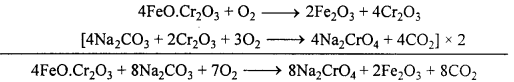 MP Board Class 12th Chemistry Important Questions Chapter 8 The d-and f-Block Elements 5
