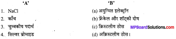 MP Board Class 12th Chemistry Solutions Chapter 1 ठोस अवस्था - 24
