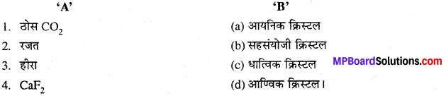 MP Board Class 12th Chemistry Solutions Chapter 1 ठोस अवस्था - 25