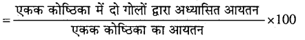 MP Board Class 12th Chemistry Solutions Chapter 1 ठोस अवस्था - 8