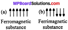 MP Board Class 12th Chemistry Solutions Chapter 1 The Solid State - 2