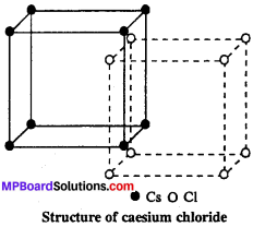 MP Board Class 12th Chemistry Solutions Chapter 1 The Solid State - 26