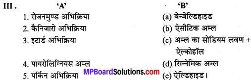 MP Board Class 12th Chemistry Solutions Chapter 12 ऐल्डिहाइड्स, कीटोन्स तथा कार्बोक्सिलिक अम्ल - 65