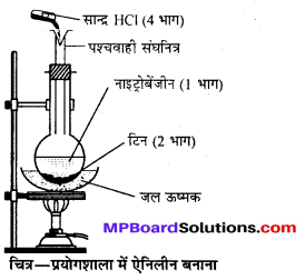 MP Board Class 12th Chemistry Solutions Chapter 13 ऐमीन - 122