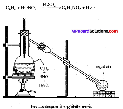 MP Board Class 12th Chemistry Solutions Chapter 13 ऐमीन - 124