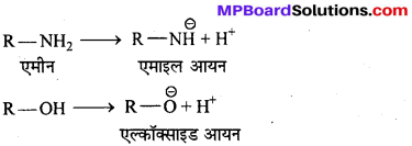 MP Board Class 12th Chemistry Solutions Chapter 13 ऐमीन - 57