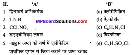MP Board Class 12th Chemistry Solutions Chapter 13 ऐमीन - 67