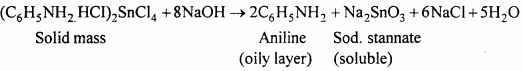 MP Board Class 12th Chemistry Solutions Chapter 13 Amines - 104