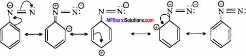 MP Board Class 12th Chemistry Solutions Chapter 13 Amines - 17