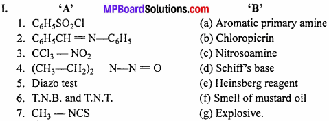 MP Board Class 12th Chemistry Solutions Chapter 13 Amines - 42