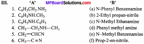 MP Board Class 12th Chemistry Solutions Chapter 13 Amines - 44