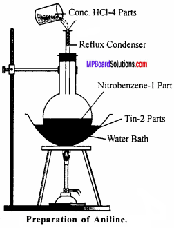 MP Board Class 12th Chemistry Solutions Chapter 13 Amines - 92