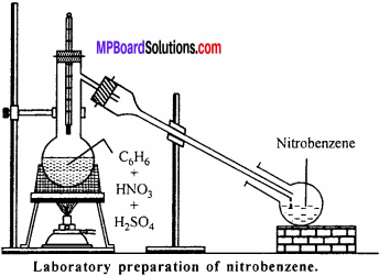 MP Board Class 12th Chemistry Solutions Chapter 13 Amines - 95