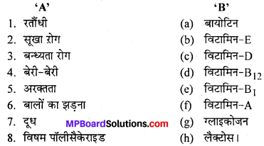 MP Board Class 12th Chemistry Solutions Chapter 14 जैव-अणु - 1