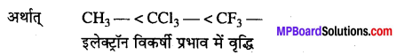 MP Board Class 12th Chemistry Solutions Chapter 2 विलयन - 26