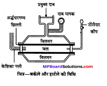 MP Board Class 12th Chemistry Solutions Chapter 2 विलयन - 55