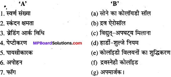 MP Board Class 12th Chemistry Solutions Chapter 5 पृष्ठ रसायन - 26
