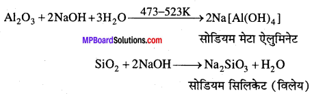 MP Board Class 12th Chemistry Solutions Chapter 6 तत्त्वों के निष्कर्षण के सिद्धान्त एवं प्रक्रम - 1