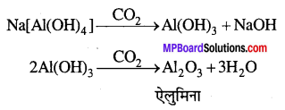 MP Board Class 12th Chemistry Solutions Chapter 6 तत्त्वों के निष्कर्षण के सिद्धान्त एवं प्रक्रम - 2