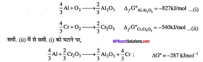 MP Board Class 12th Chemistry Solutions Chapter 6 तत्त्वों के निष्कर्षण के सिद्धान्त एवं प्रक्रम - 23