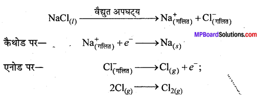 MP Board Class 12th Chemistry Solutions Chapter 6 तत्त्वों के निष्कर्षण के सिद्धान्त एवं प्रक्रम - 25