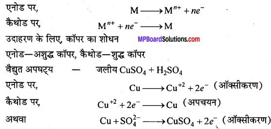MP Board Class 12th Chemistry Solutions Chapter 6 तत्त्वों के निष्कर्षण के सिद्धान्त एवं प्रक्रम - 29