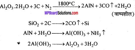 MP Board Class 12th Chemistry Solutions Chapter 6 तत्त्वों के निष्कर्षण के सिद्धान्त एवं प्रक्रम - 45