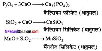 MP Board Class 12th Chemistry Solutions Chapter 6 तत्त्वों के निष्कर्षण के सिद्धान्त एवं प्रक्रम - 49