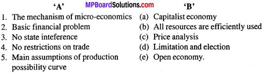 MP Board Class 12th Economics Important Questions Unit 1 Introduction-1