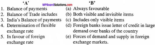 MP Board Class 12th Economics Important Questions Unit 10 Balance of Payments 1