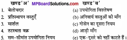 MP Board Class 12th Economics Important Questions Unit 2 उपभोक्ता व्यवहार एवं माँग img 1