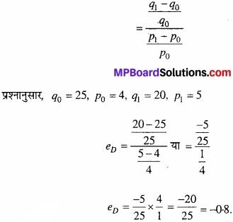 MP Board Class 12th Economics Important Questions Unit 2 उपभोक्ता व्यवहार एवं माँग img 10