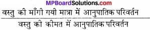 MP Board Class 12th Economics Important Questions Unit 2 उपभोक्ता व्यवहार एवं माँग img 8