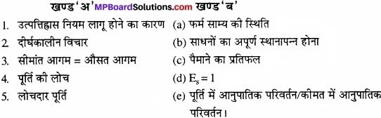 MP Board Class 12th Economics Important Questions Unit 3 उत्पादक व्यवहार एवं पूर्ति img 1