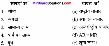 MP Board Class 12th Economics Important Questions Unit 4 बाजार के स्वरूप (प्रकार) एवं मूल्य निर्धारण img 1