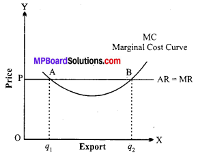 MP Board Class 12th Economics Important Questions Unit 6 National Income and Related Aggregates img-4