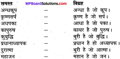 MP Board Class 12th General Hindi व्याकरण समास-विग्रह img-16