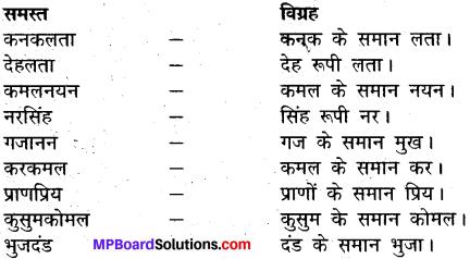 MP Board Class 12th General Hindi व्याकरण समास-विग्रह img-17