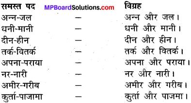 MP Board Class 12th General Hindi व्याकरण समास-विग्रह img-20