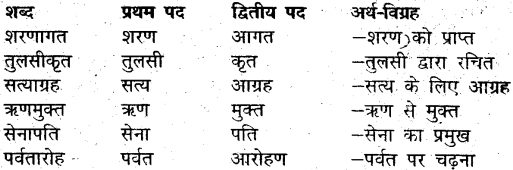 MP Board Class 12th General Hindi व्याकरण समास-विग्रह img-3