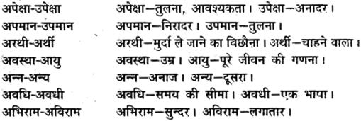 MP Board Class 12th General Hindi व्याकरण समोच्चारित भिन्नार्थक शब्द img-1