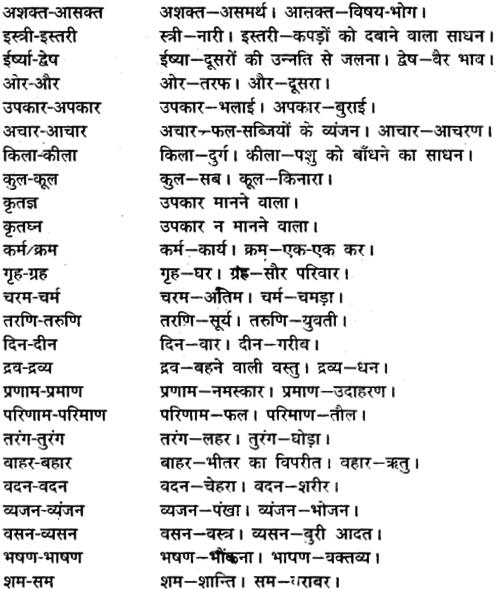 MP Board Class 12th General Hindi व्याकरण समोच्चारित भिन्नार्थक शब्द img-2